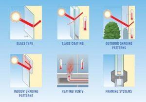 درباره شیشه کنترل کننده انرژی چه میدانید؟